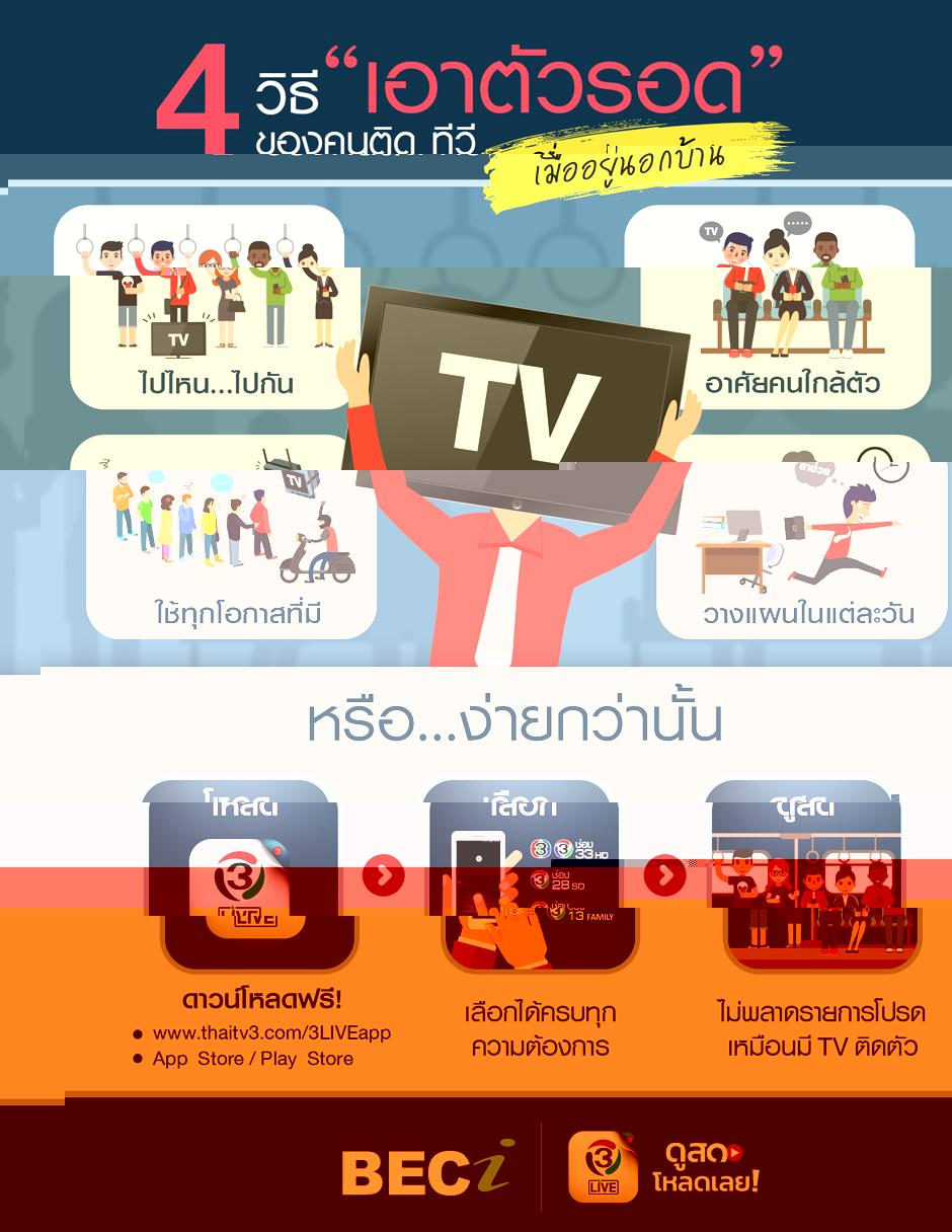 AW_INFO_BLOG_4TV